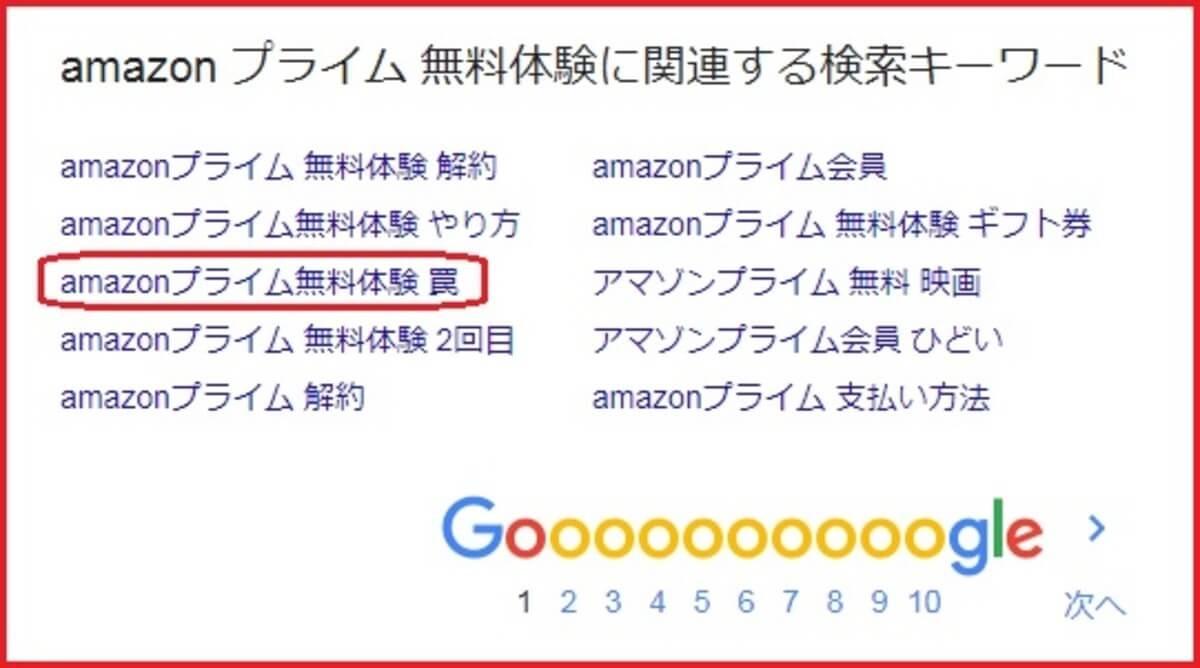 Amazonプライムの無料体験の罠は嘘!